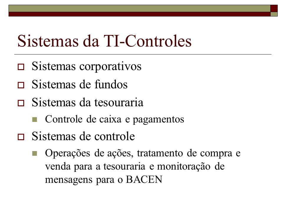 Sistemas da TI-Controles