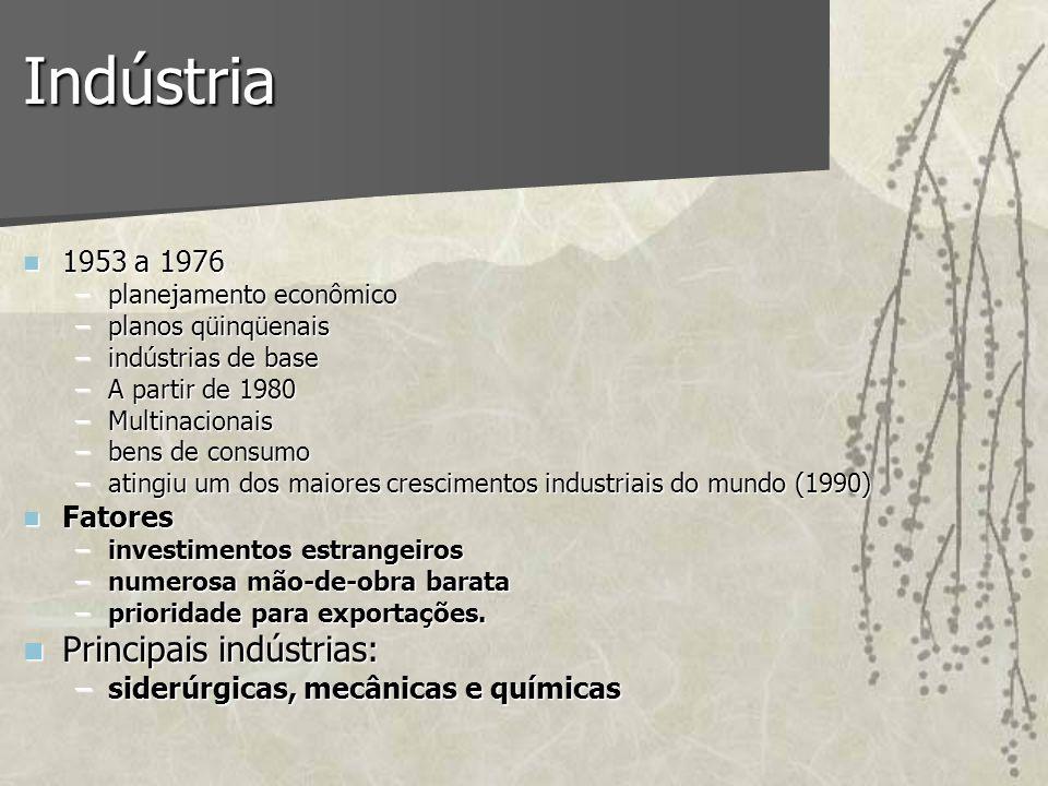 Indústria Principais indústrias: 1953 a 1976 Fatores