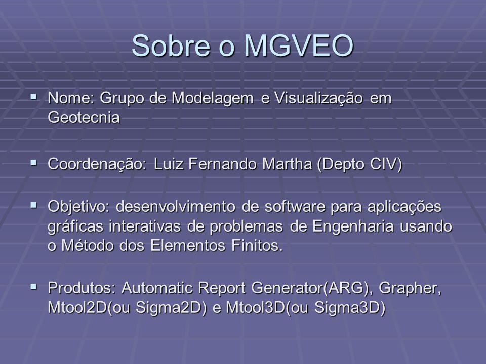 Sobre o MGVEO Nome: Grupo de Modelagem e Visualização em Geotecnia