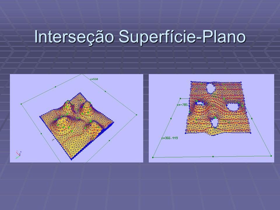 Interseção Superfície-Plano