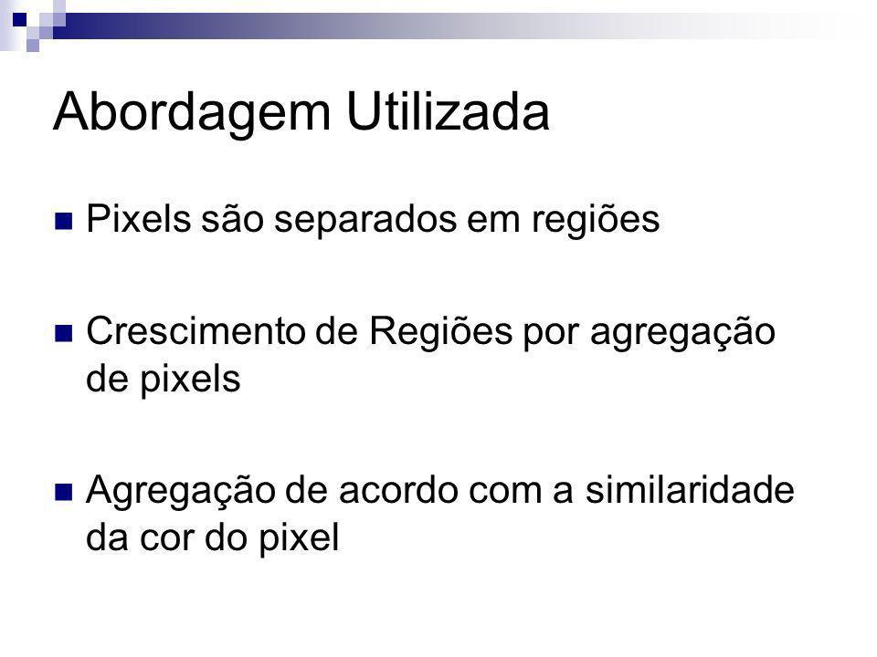 Abordagem Utilizada Pixels são separados em regiões