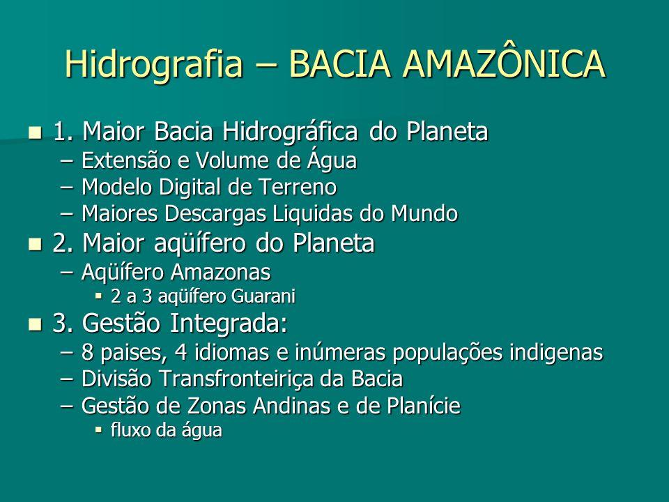 Hidrografia – BACIA AMAZÔNICA