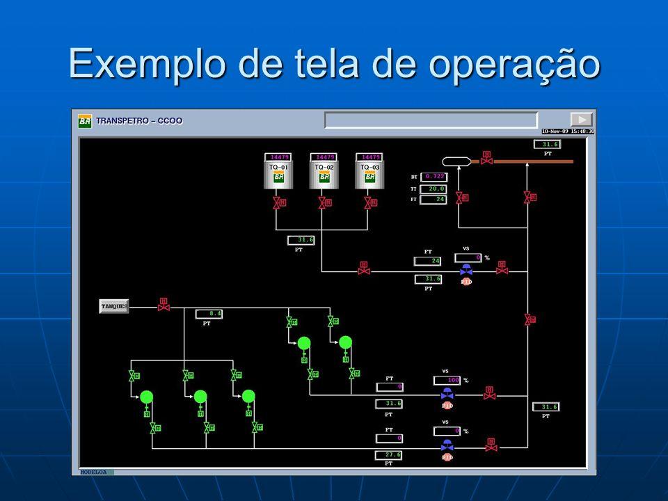 Exemplo de tela de operação