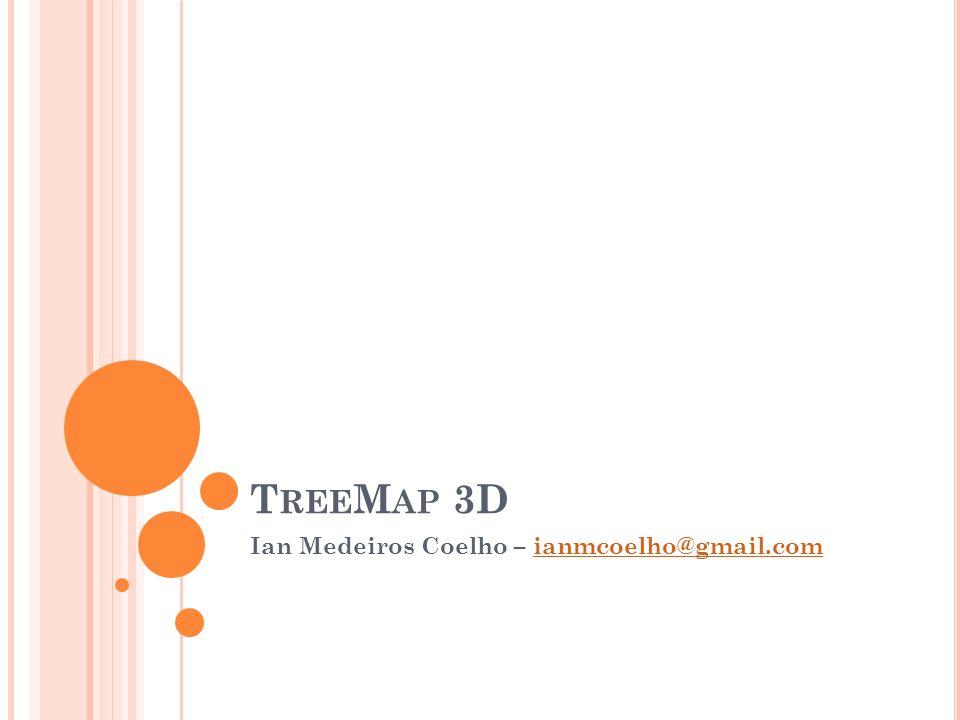 Ian Medeiros Coelho – ianmcoelho@gmail.com