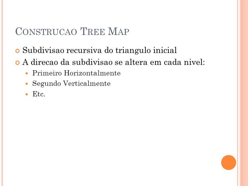 Construcao Tree Map Subdivisao recursiva do triangulo inicial