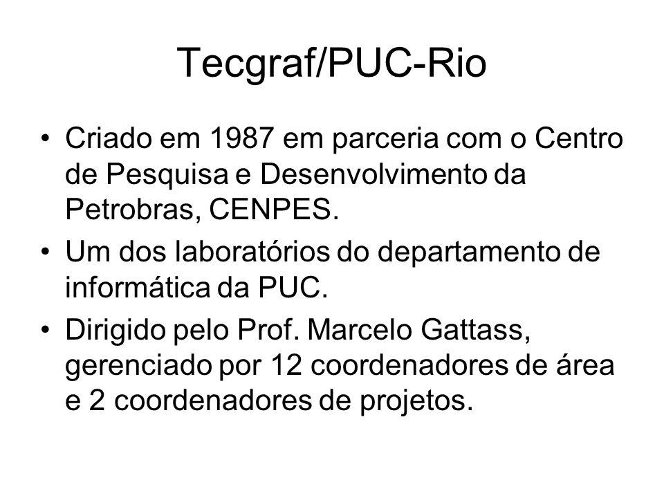Tecgraf/PUC-Rio Criado em 1987 em parceria com o Centro de Pesquisa e Desenvolvimento da Petrobras, CENPES.