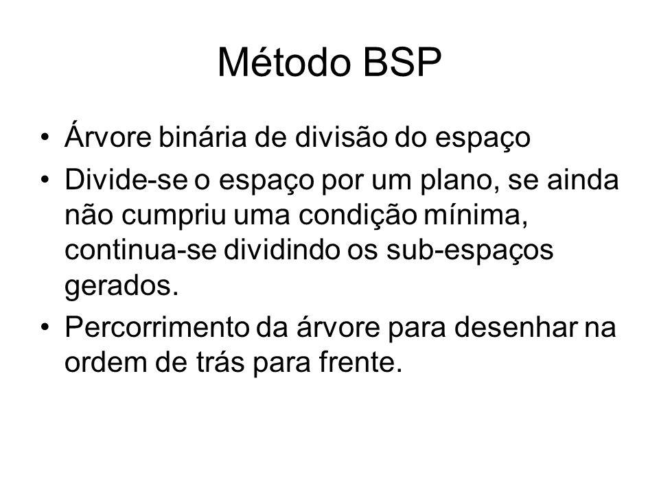 Método BSP Árvore binária de divisão do espaço