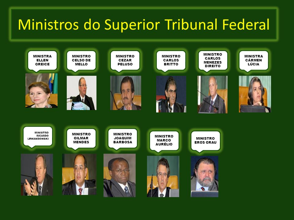 Ministros do Superior Tribunal Federal