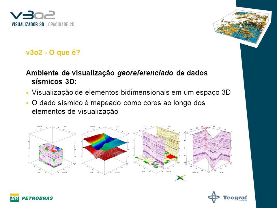 Ambiente de visualização georeferenciado de dados sísmicos 3D: