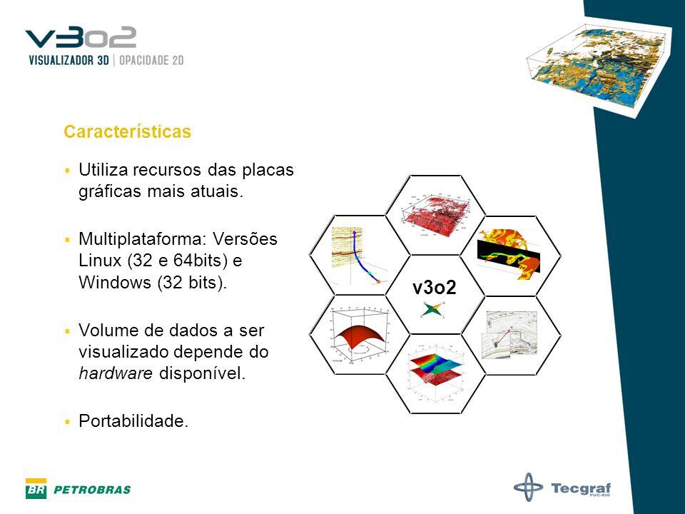 v3o2 Características Utiliza recursos das placas gráficas mais atuais.