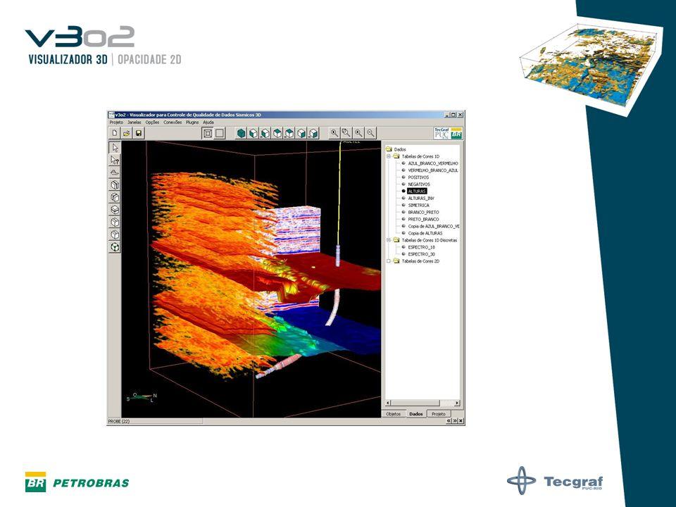 Demonstração focada na visualização 3D de Litofácies do Sigeo: Pedro do Tecgraf + Luiz Eduardo