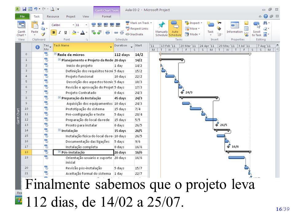 Finalmente sabemos que o projeto leva 112 dias, de 14/02 a 25/07.