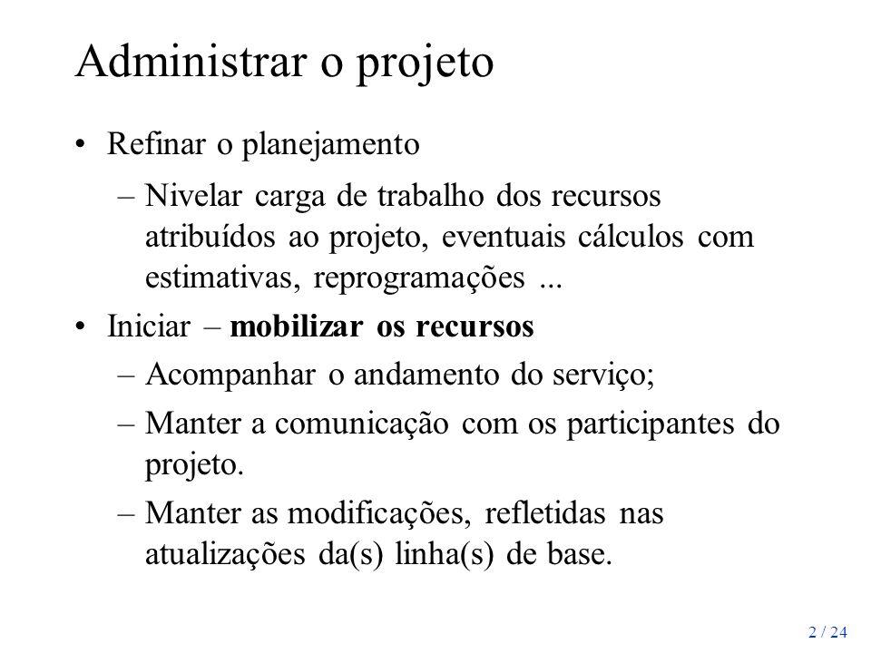 Administrar o projeto Refinar o planejamento