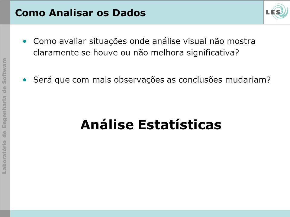 Análise Estatísticas Como Analisar os Dados