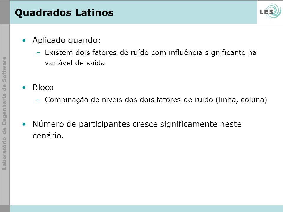 Quadrados Latinos Aplicado quando: Bloco