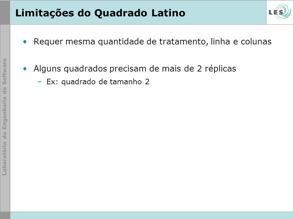Limitações do Quadrado Latino