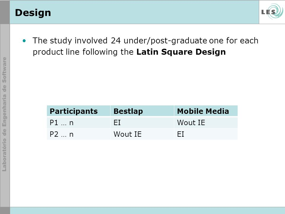 Design The study involved 24 under/post-graduate one for each product line following the Latin Square Design.