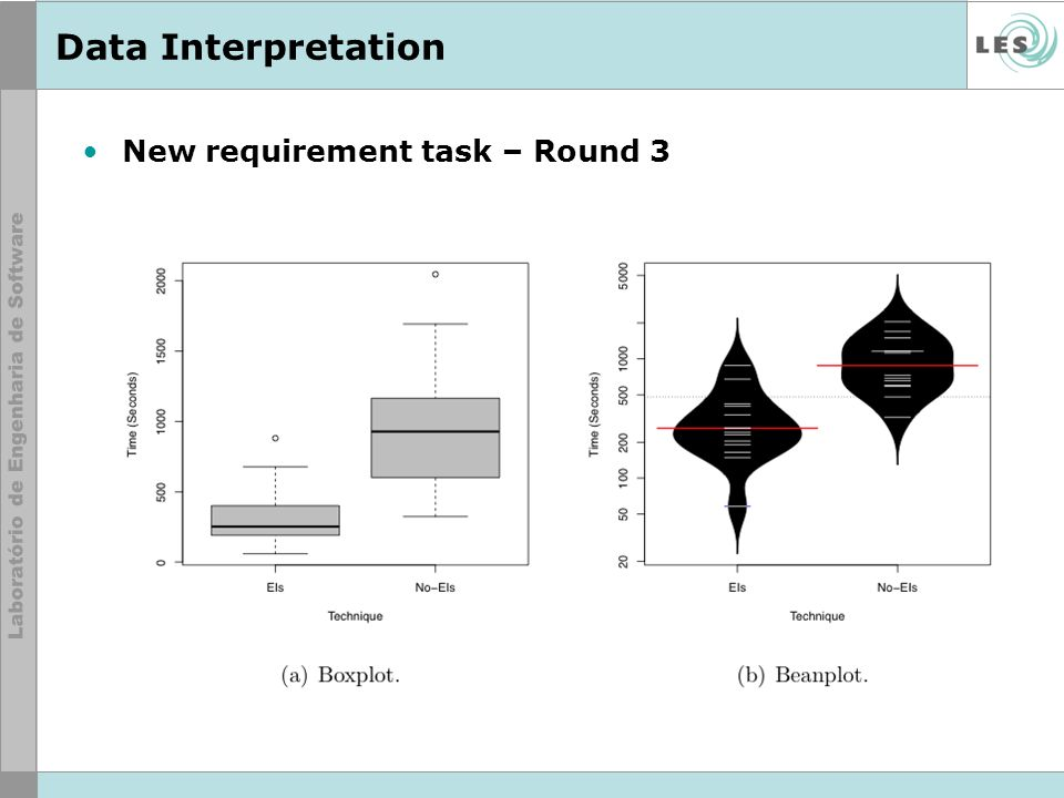Data Interpretation New requirement task – Round 3
