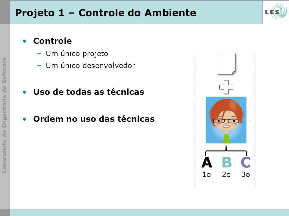 Projeto 1 – Controle do Ambiente