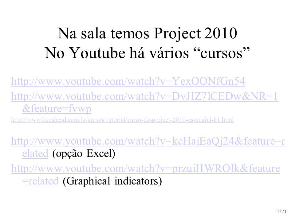 Na sala temos Project 2010 No Youtube há vários cursos