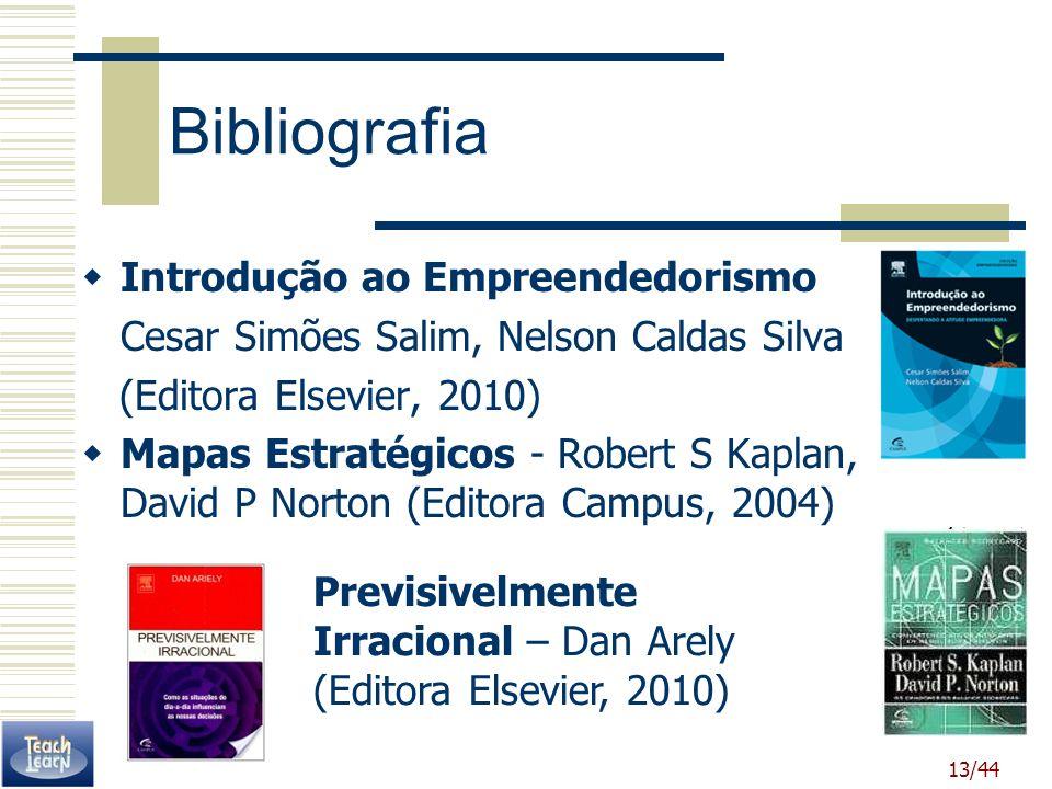 Bibliografia Introdução ao Empreendedorismo
