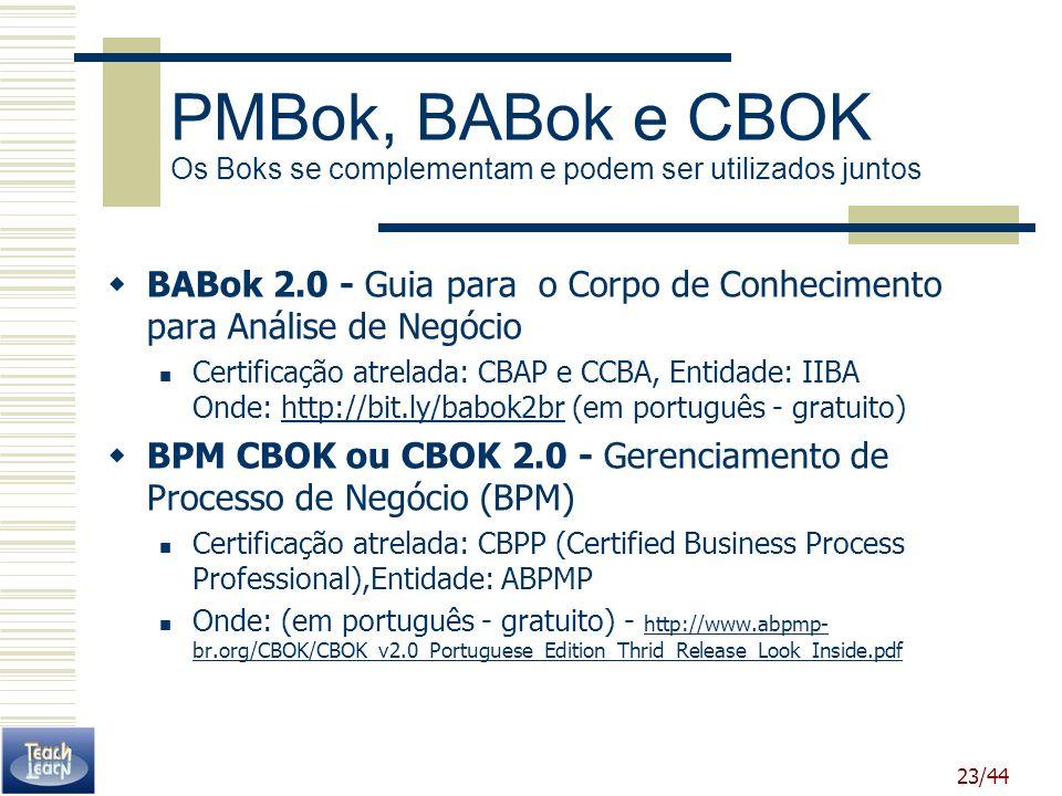 PMBok, BABok e CBOK Os Boks se complementam e podem ser utilizados juntos
