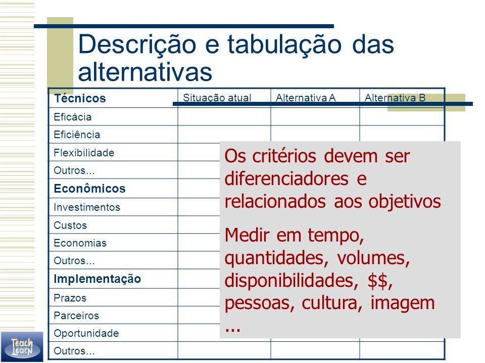 Descrição e tabulação das alternativas
