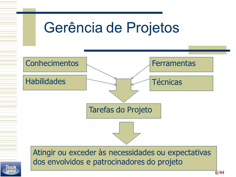 Gerência de Projetos Conhecimentos Ferramentas Habilidades Técnicas