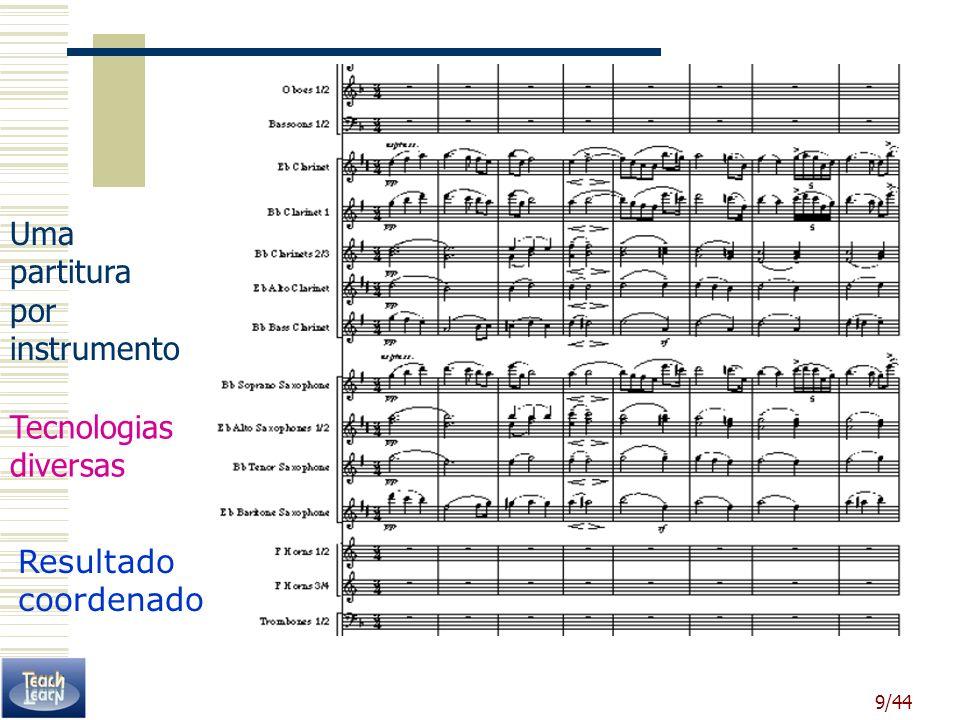 Uma partitura por instrumento