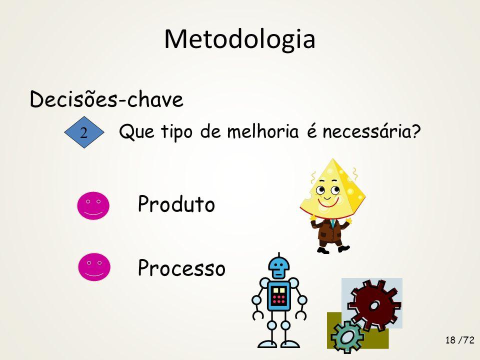 Metodologia Decisões-chave Que tipo de melhoria é necessária Produto Processo 2