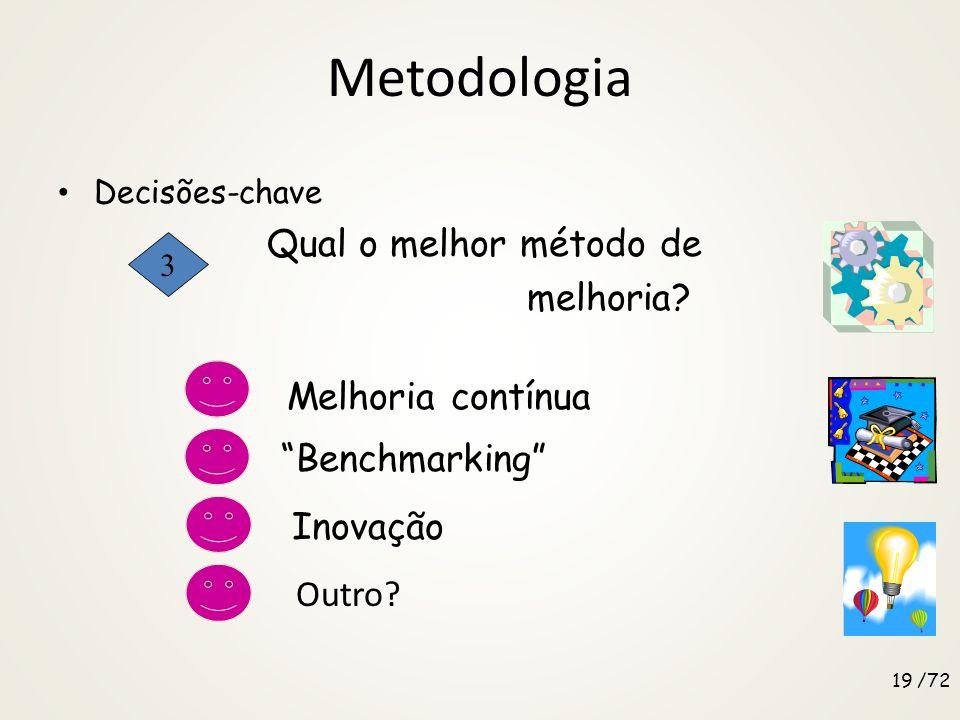 Metodologia melhoria Benchmarking Inovação Outro Decisões-chave