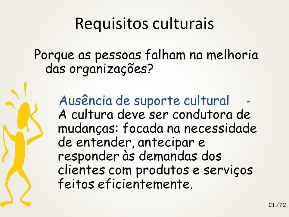 Requisitos culturais Porque as pessoas falham na melhoria das organizações