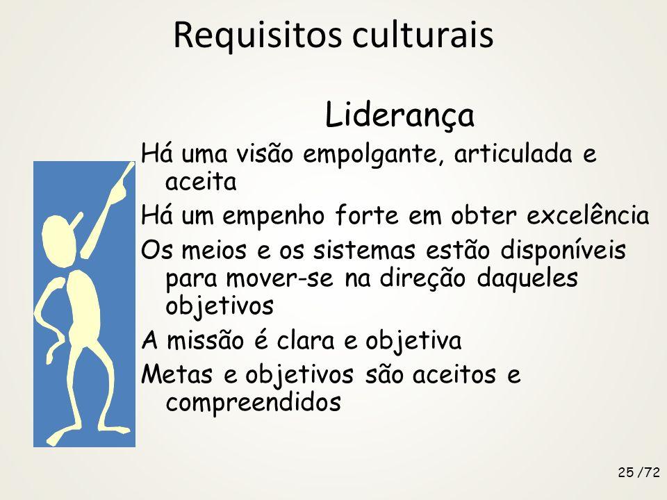 Requisitos culturais Liderança