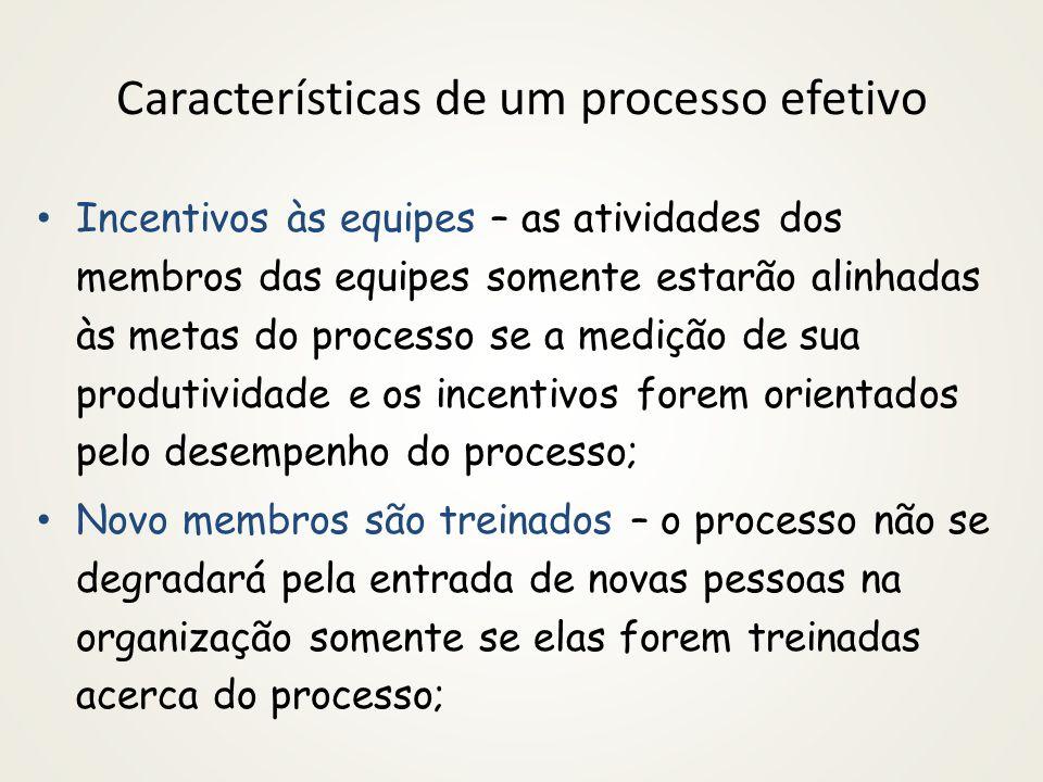 Características de um processo efetivo
