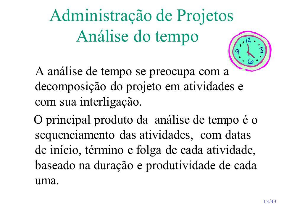 Administração de Projetos Análise do tempo