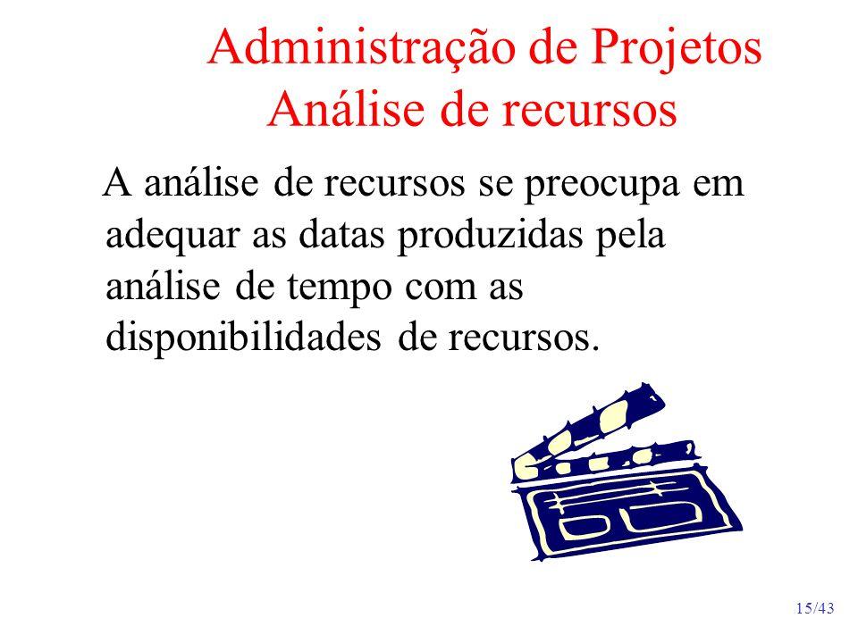 Administração de Projetos Análise de recursos
