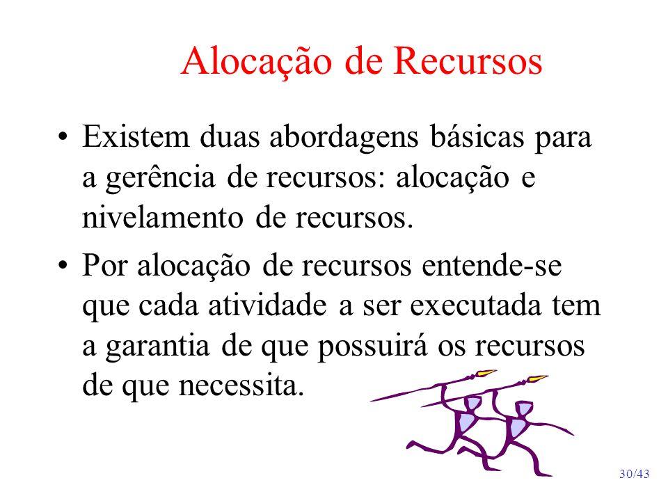 Alocação de Recursos Existem duas abordagens básicas para a gerência de recursos: alocação e nivelamento de recursos.