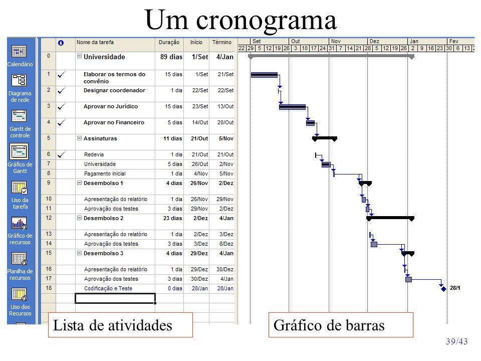 Um cronograma Lista de atividades Gráfico de barras