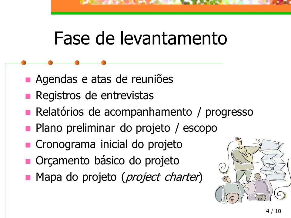 Fase de levantamento Agendas e atas de reuniões