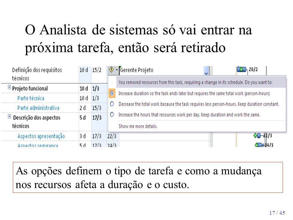 O Analista de sistemas só vai entrar na próxima tarefa, então será retirado
