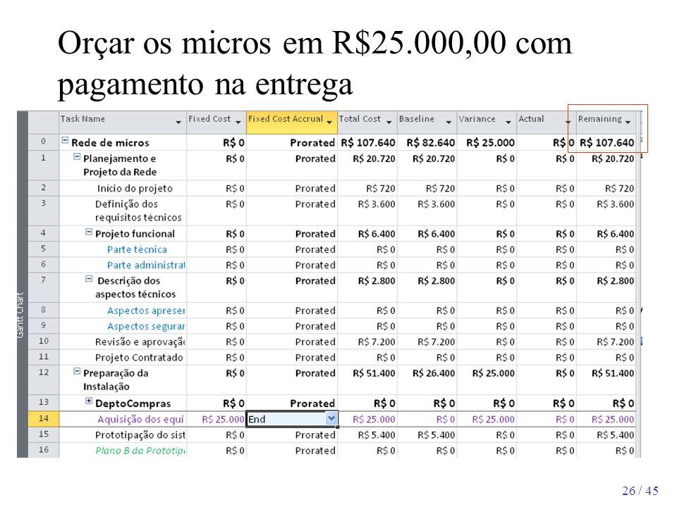 Orçar os micros em R$25.000,00 com pagamento na entrega