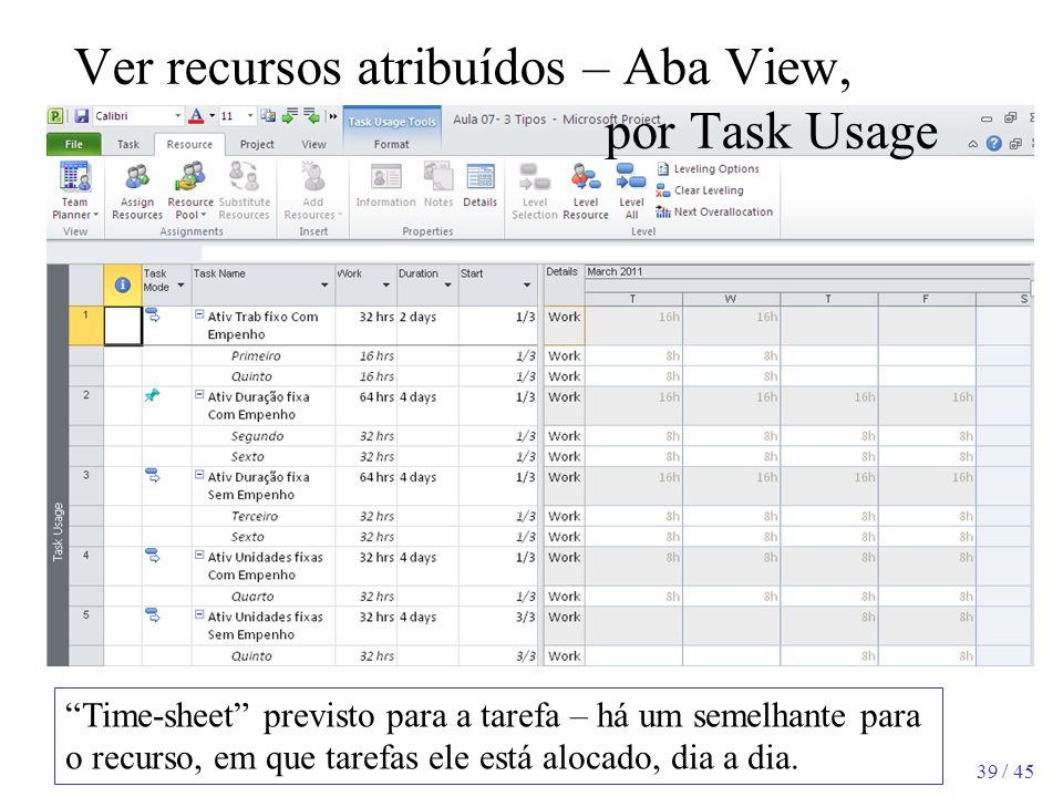 Ver recursos atribuídos – Aba View, por Task Usage