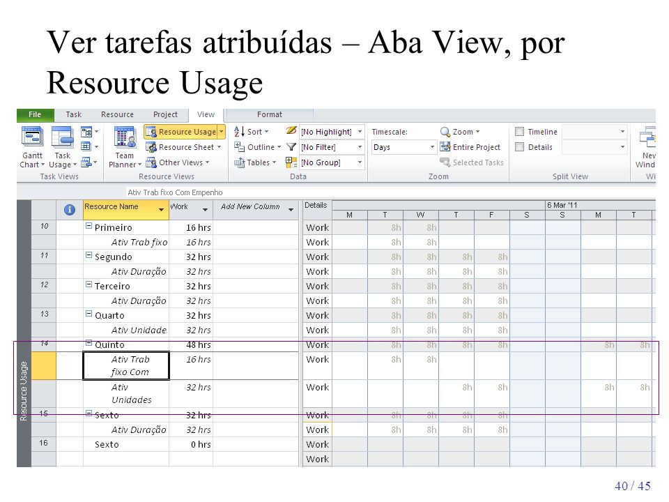 Ver tarefas atribuídas – Aba View, por Resource Usage
