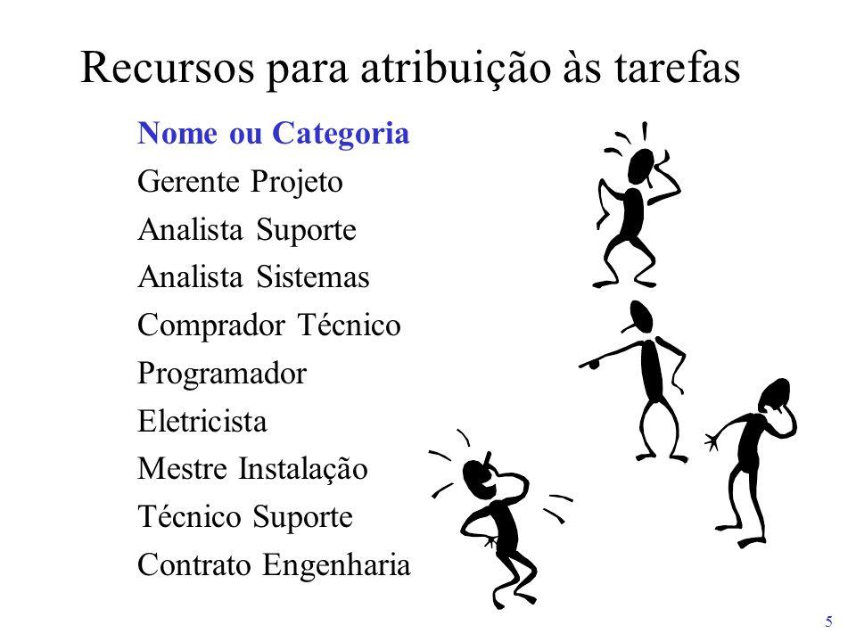 Recursos para atribuição às tarefas