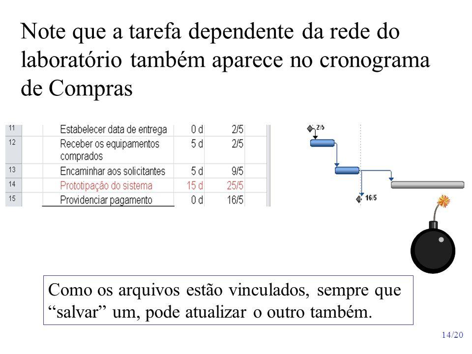 Note que a tarefa dependente da rede do laboratório também aparece no cronograma de Compras