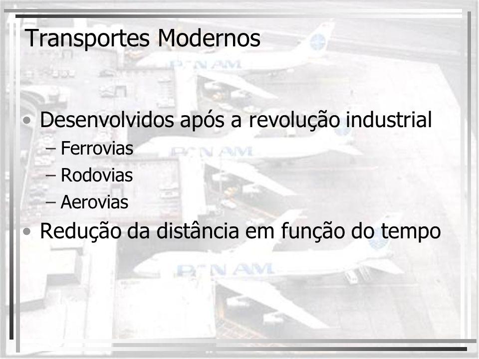 Transportes Modernos Desenvolvidos após a revolução industrial