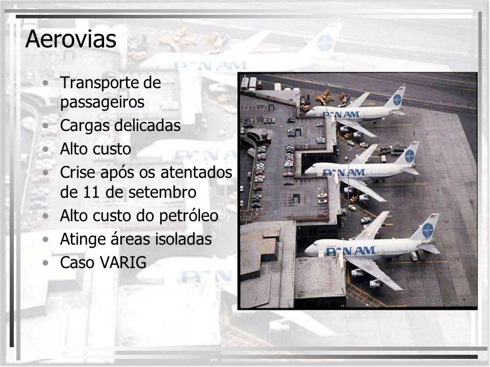 Aerovias Transporte de passageiros Cargas delicadas Alto custo