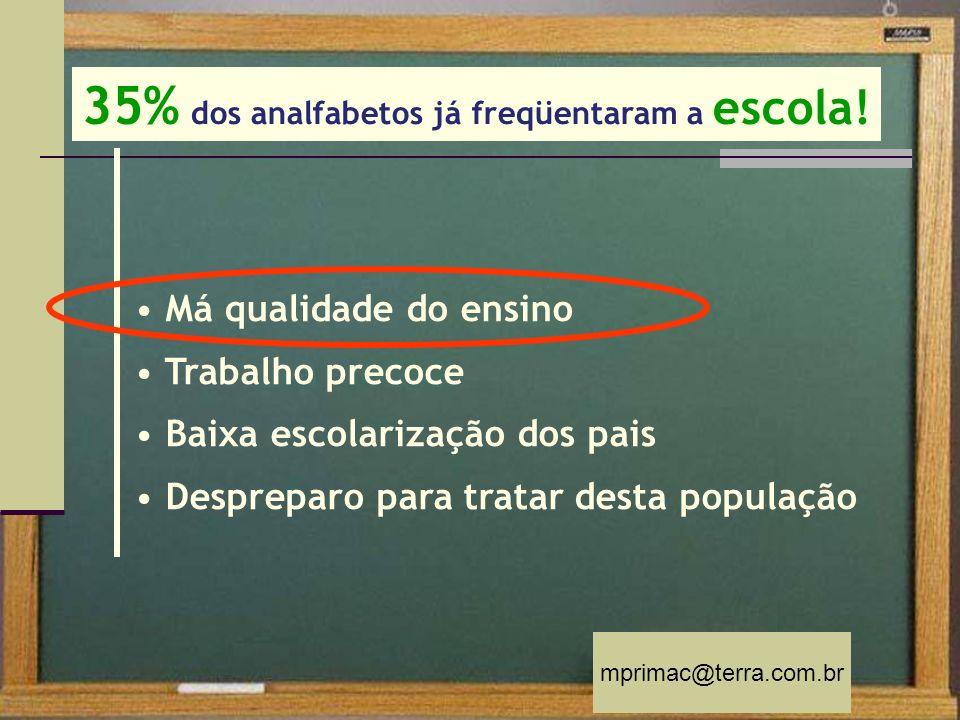 35% dos analfabetos já freqüentaram a escola!
