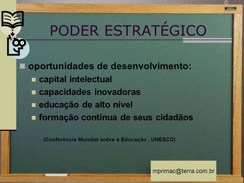 PODER ESTRATÉGICO oportunidades de desenvolvimento: