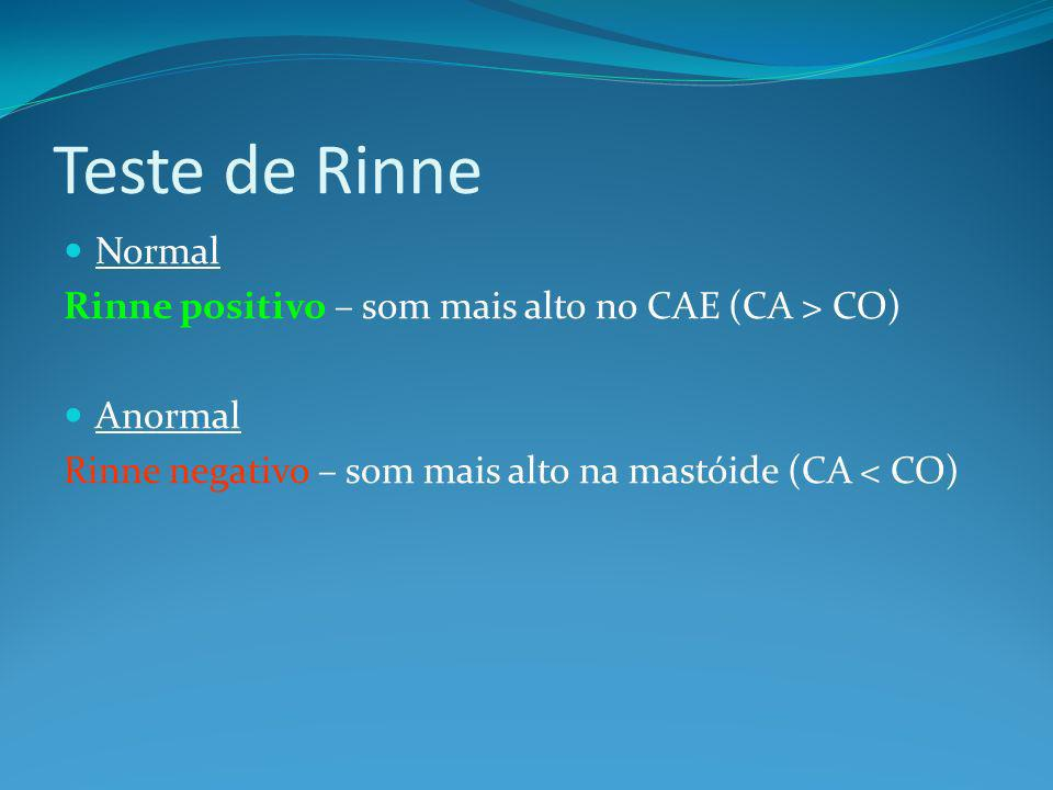 Teste de Rinne Normal. Rinne positivo – som mais alto no CAE (CA > CO) Anormal.